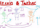 Bitcoin's Tether Problem Explained – Crash Inevitable?